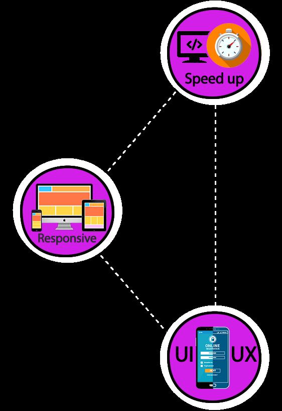 طراحی سایت و بهینه سازی